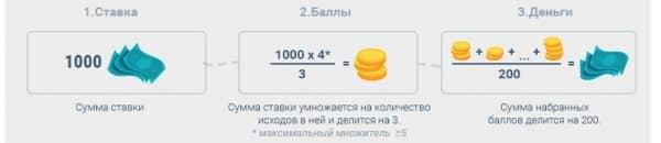 """alt="""" акция пари+ от букмекерской parimatch"""""""